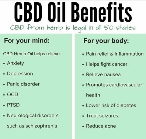 CBD HEMP OIL UK