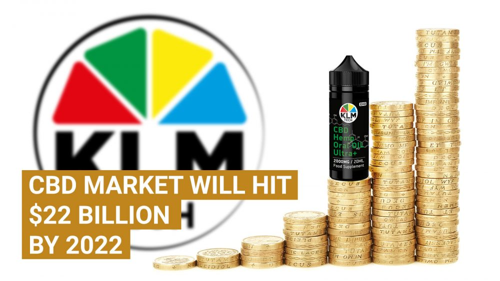 CBD Market Will Hit